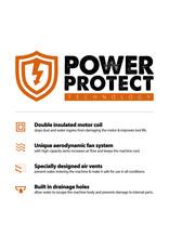 Evolution Power Tools Build Line ELEKTRISCHE SLIJPMACHINE R300DCT
