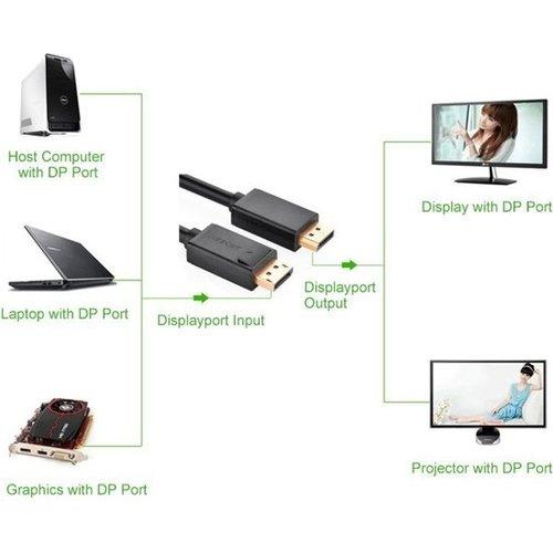 Ugreen Ugreen Displaypoort kabel | 2 meter