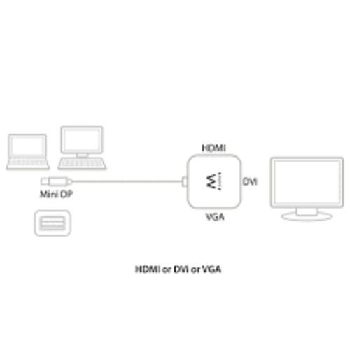 Ewent EW9863 Mini DisplayPort naar HDMI/DVI/VGA verloopkabel
