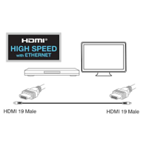 Ewent EW9870 HDMI high speed videokabel