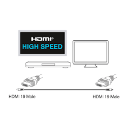 Ewent EW9871 HDMI high speed videokabel