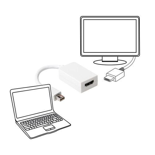 Ewent  EW9861 Mini DisplayPort naar HDMI verloopkabel