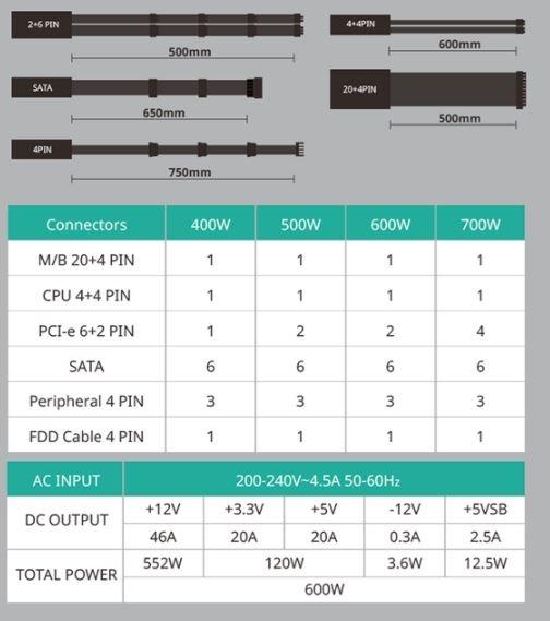 Coolermaster 600 watt voeding MPX-6001-ACABW-EU