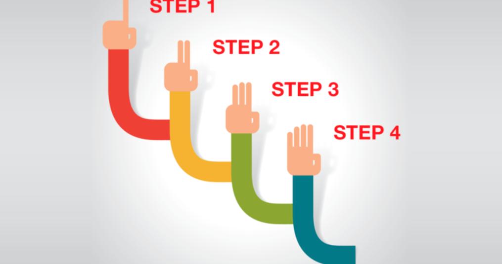Hoe voorkom je tweedekansjes als bedrijf? in 4 stappen