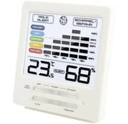 Techno Line Techno Line WS 9420 Thermo- en hygrometer