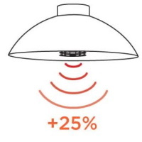 Heatsail Dome optie HT+25% extra warmte