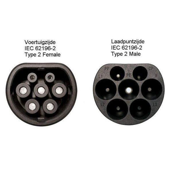 Type 2 (female) to Type 2 (male) Charging Cable | 32A, 1 Phase | 4m-6m-8m