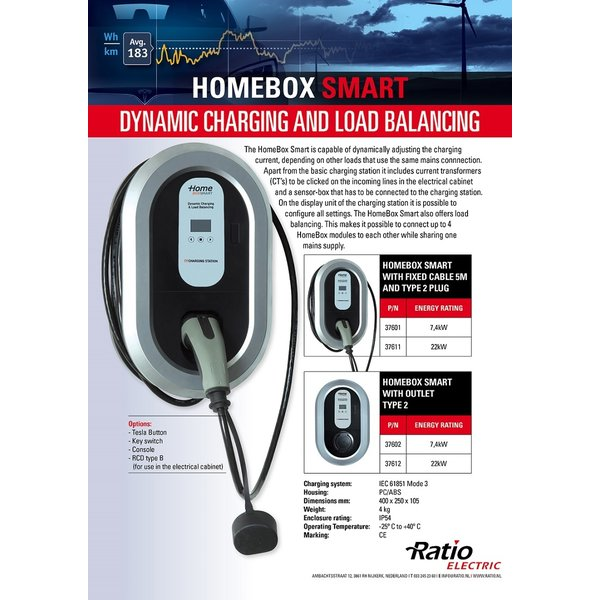 Ratio Charging point with fixed Type 2 cable - up to 3 phase 32