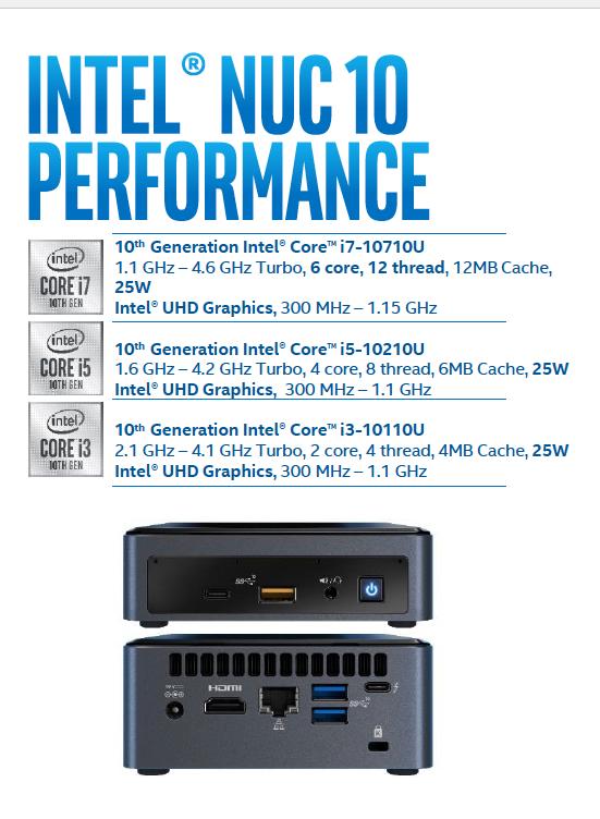 NUC10 Performance