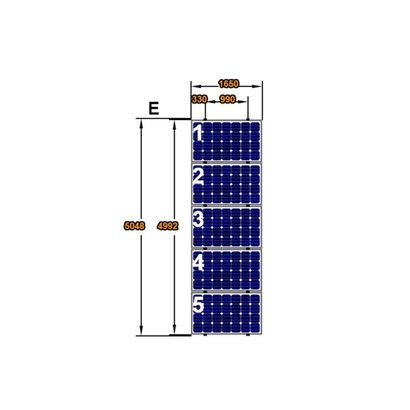 ClickFit EVO Complete Montageset 5 Panelen Landscape op Verticale rails
