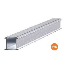 ClickFit EVO Montagerails 1060mm