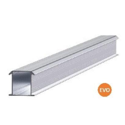 ClickFit EVO EVO Montagerails 2065mm