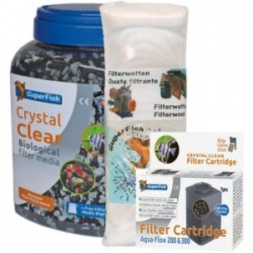 Superfish | Filtermateriaal voor Aquariumfilters