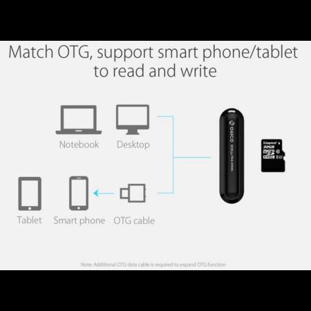 Orico  USB3.0 Kaartlezer voor TF & SD Geheugenkaarten - OTG-functie - 5Gbps - Zwart