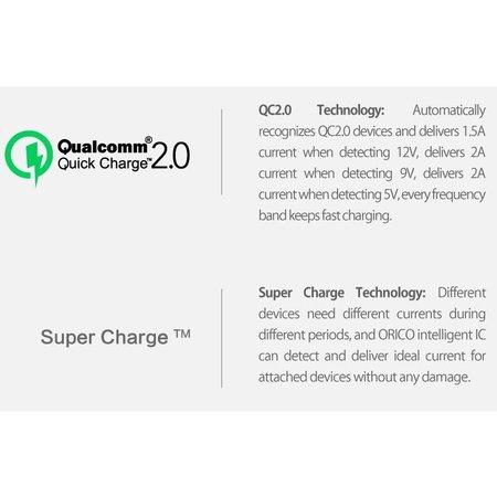 Orico  bureaulader met Quick Charge 2.0 met 5 type-A USB-laadpoorten en 1 type-C USB-laadpoort - tot 50W - wit