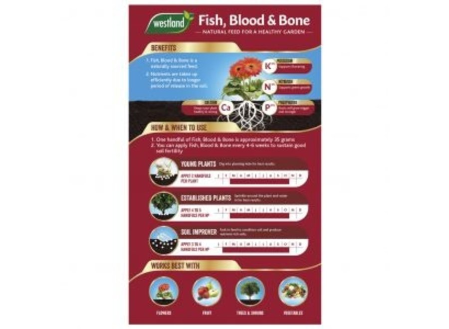 Fish, Blood & Bone - 1.5Kg