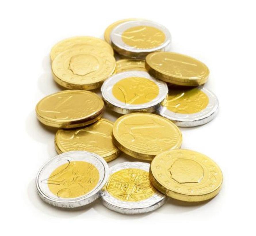 Euro Munten Bulk 10 Kg