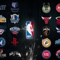 NBA Divisions & Conferences