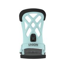 Union Union Contact Pro 2020 Blue