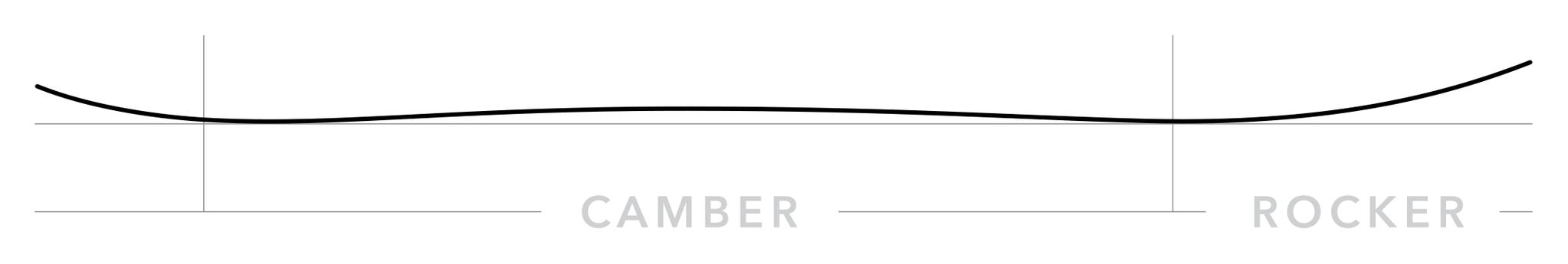 korua-pencil-splitboard-shape