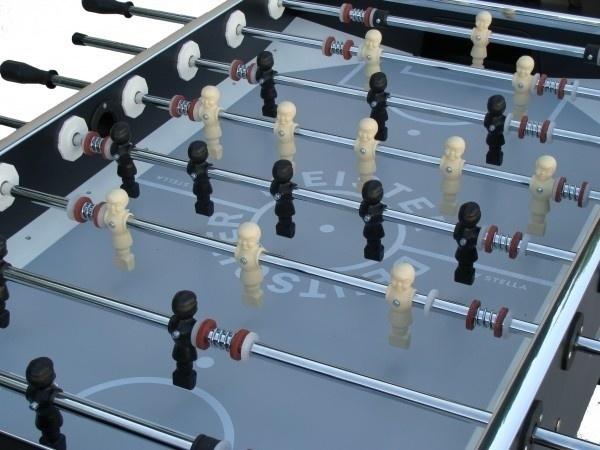 Alle voetbaltafels op een rij