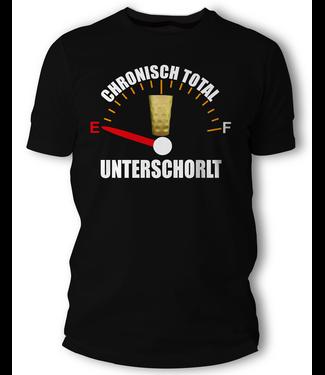 CHRONISCH TOTAL UNTERSCHORLT