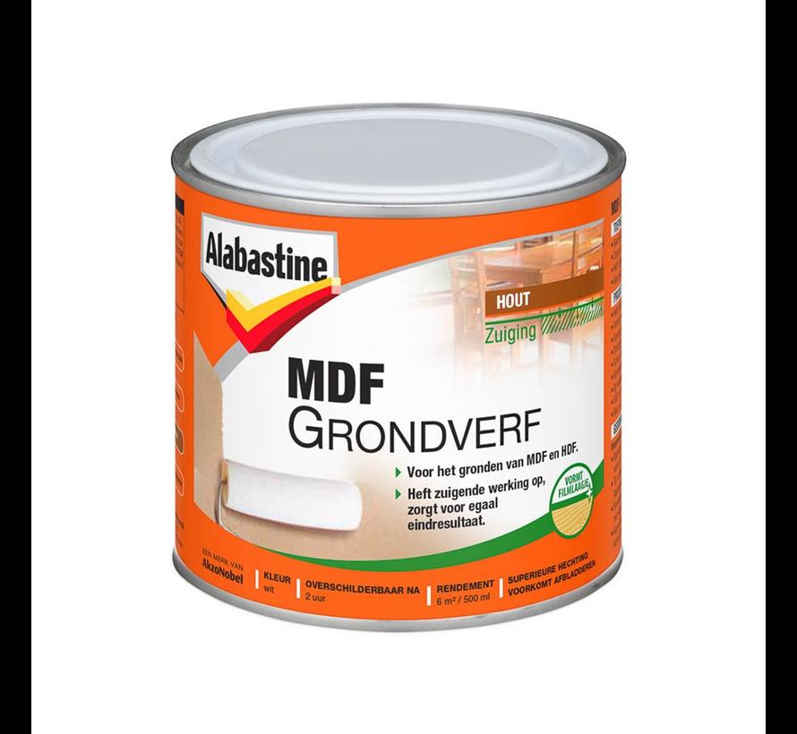 MDF 2in1 Grondverf