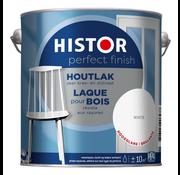 Histor Perfect Finish Houtlak Hoogglans