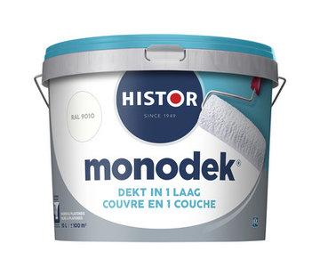 Histor Monodek Muurverf RAL9010