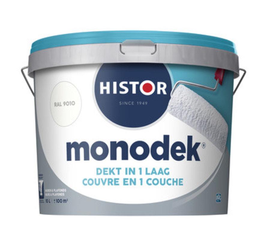 Monodek Muurverf RAL9010