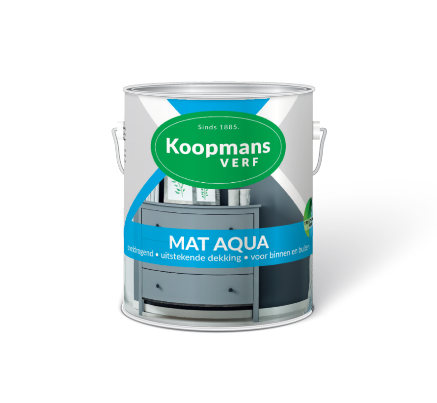 Mat Aqua