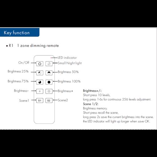 Afstandsbediening voor trafo op 230V van LSPP-INB-LED-3-015