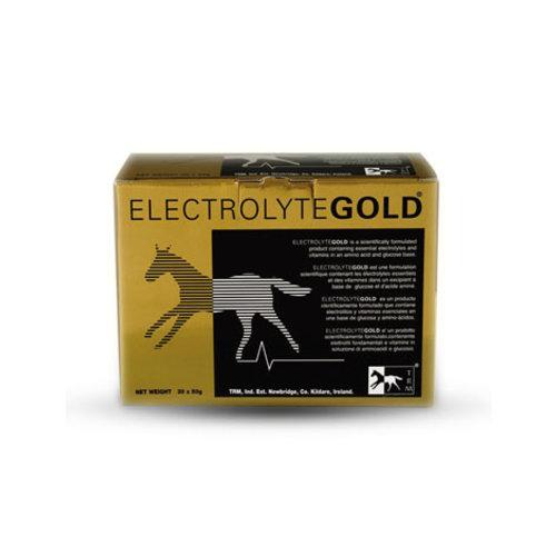 TRM Electrolyte Gold