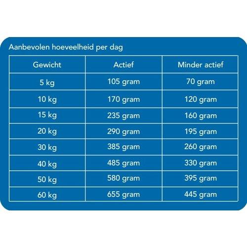 NUTRAM Adult Dog S6 11.4kg