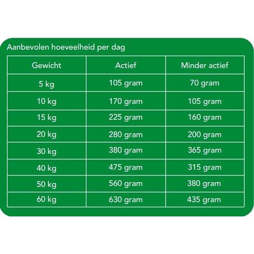NUTRAM Adult Lamb Dog S9 2kg