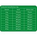 NUTRAM Adult Lamb Dog S9 11.4kg