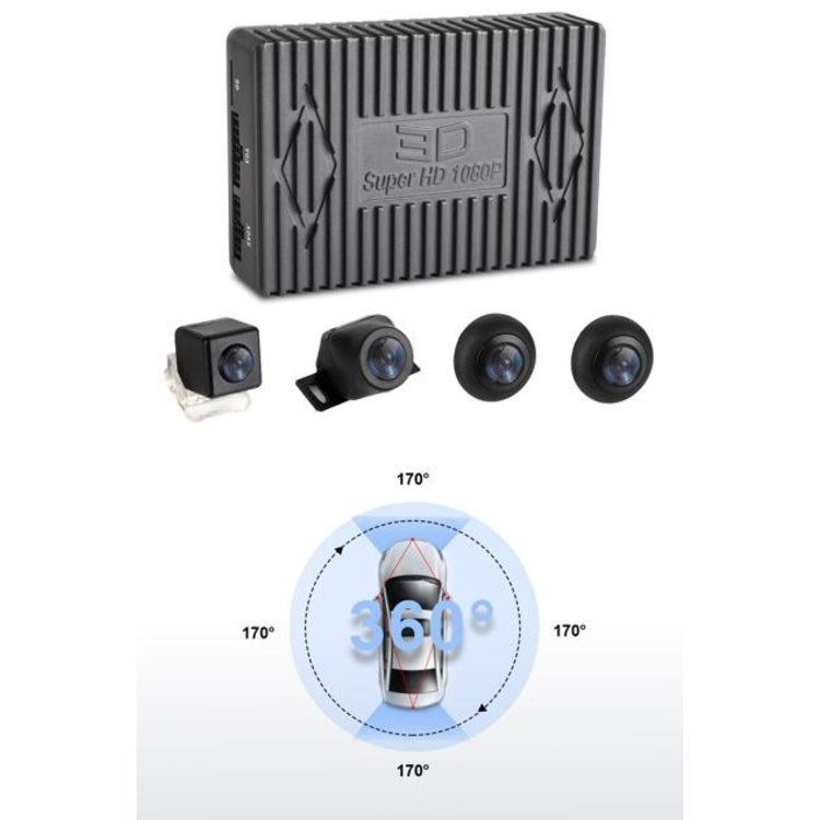 Birdview 360 Graden Camera Systeem 3D
