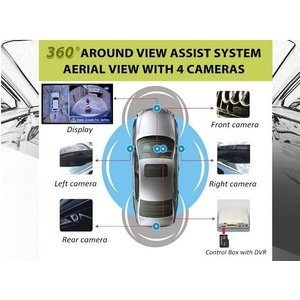 Birdview 360 Graden Rondom Zicht Camera Systeem
