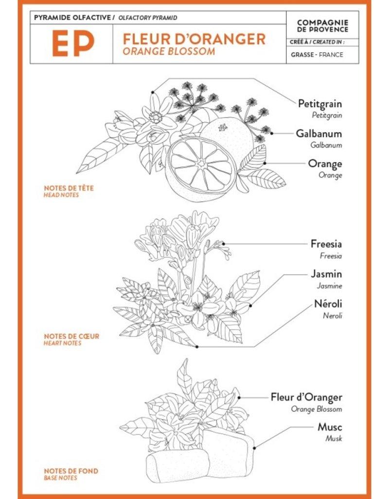 CDP Refill 1L Compagnie de Provence
