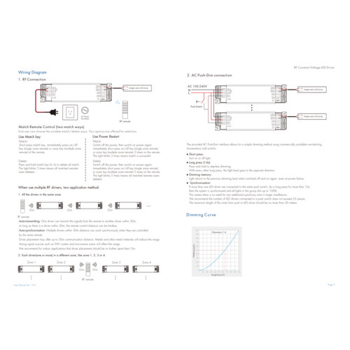 Transfo IP67 12W ou 40W 220V dimmable pour LSPP-INB-LED-3-015
