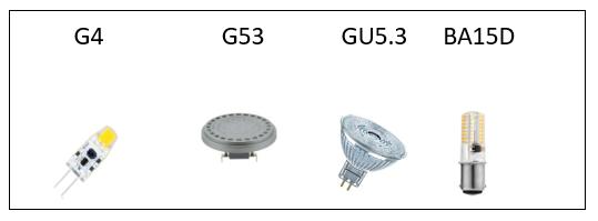 Les différents culots sur 12V ou 24V