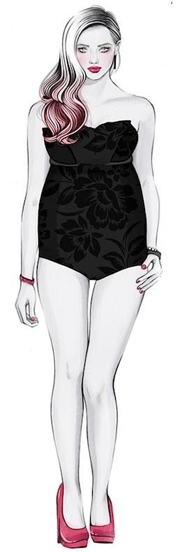 ovale lichaamstype
