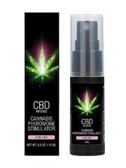 CBD CBD Cannabis Lustopwekkende Feromonen Spray voor HAAR 15 ml
