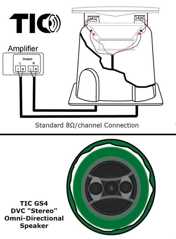 TIC TIC GS4 stereo outdoor luidspreker