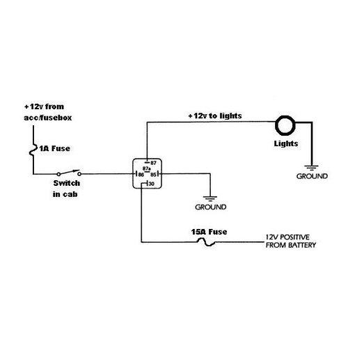 5 pins 12V 80Amp schakel relay t.b.v. aansturing LED balk