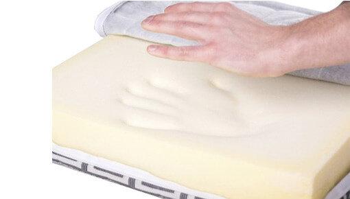 Viscoschaum Platten