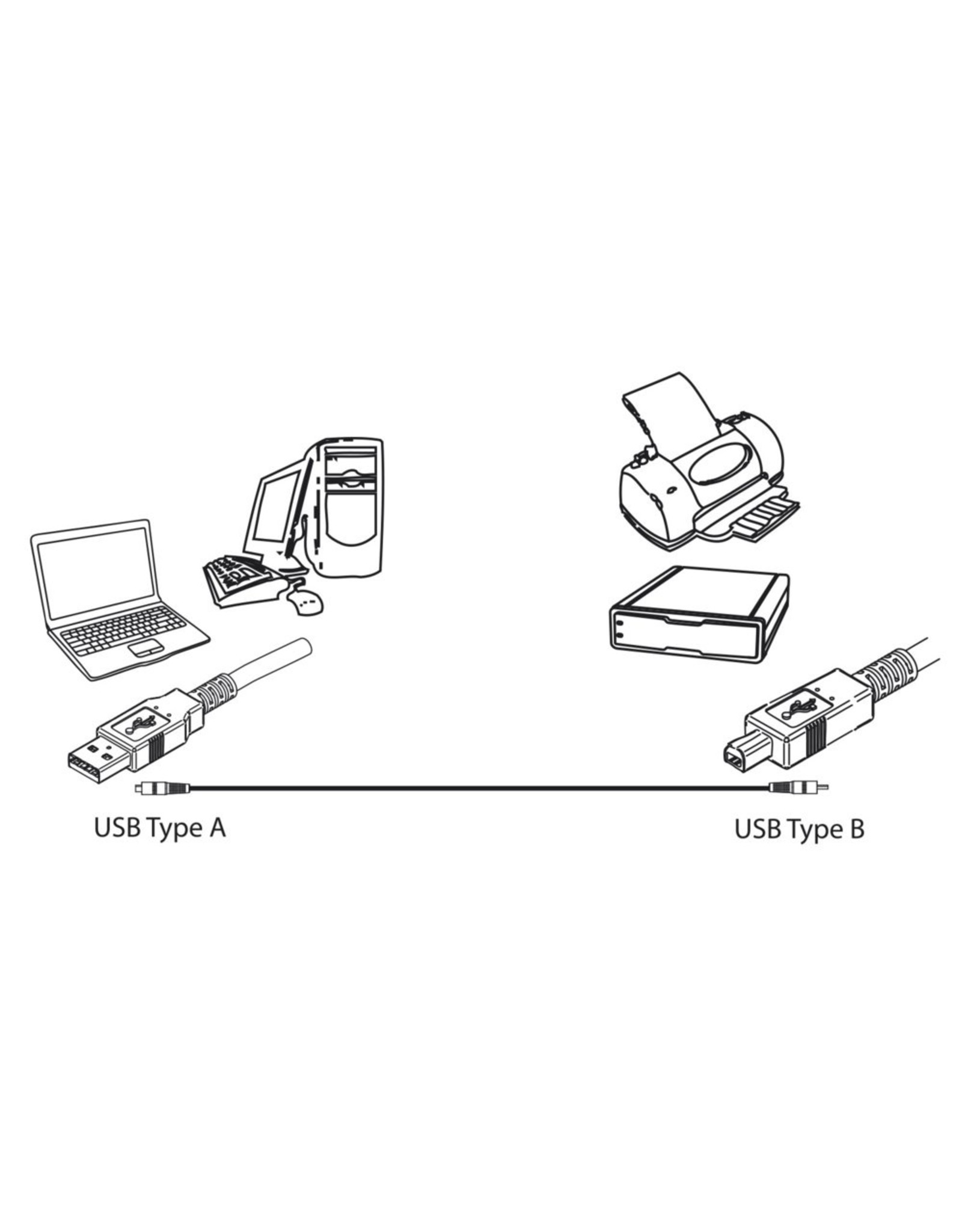 Ewent USB 2.0 Connection Cable 5 Meter