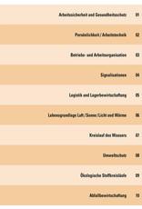 Lehrmittel-Set Fachmann / Fachfrau Betriebsunterhalt  EFZ Ordner 1-4 inkl. E-Books