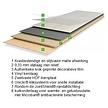 Granorte VINYLTrend Graphite - Pro Paket á 1,81m²