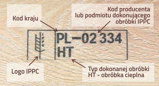 Certyfikat IPPC